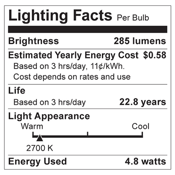 80-900 Lighting Fact Label