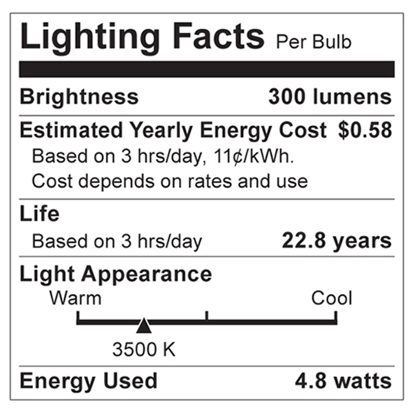 80-901 Lighting Fact Label