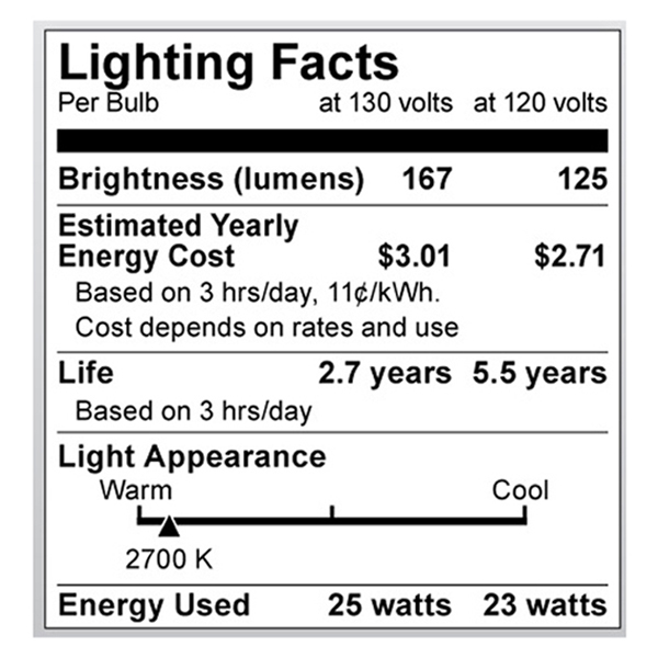 A3640 Lighting Fact Label