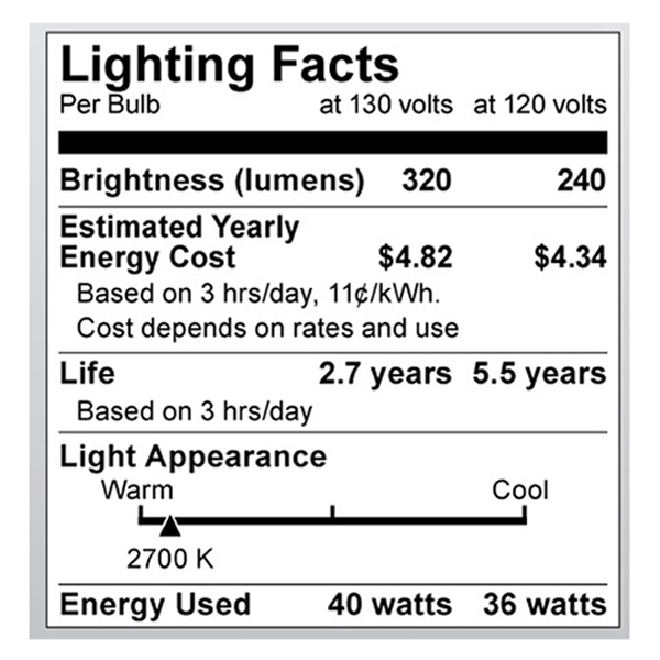 A3641 Lighting Fact Label