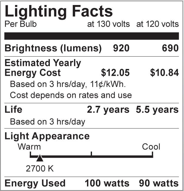 A3643 Lighting Fact Label