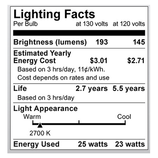A3647 Lighting Fact Label