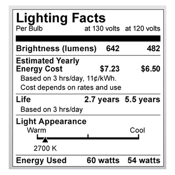 A3649 Lighting Fact Label