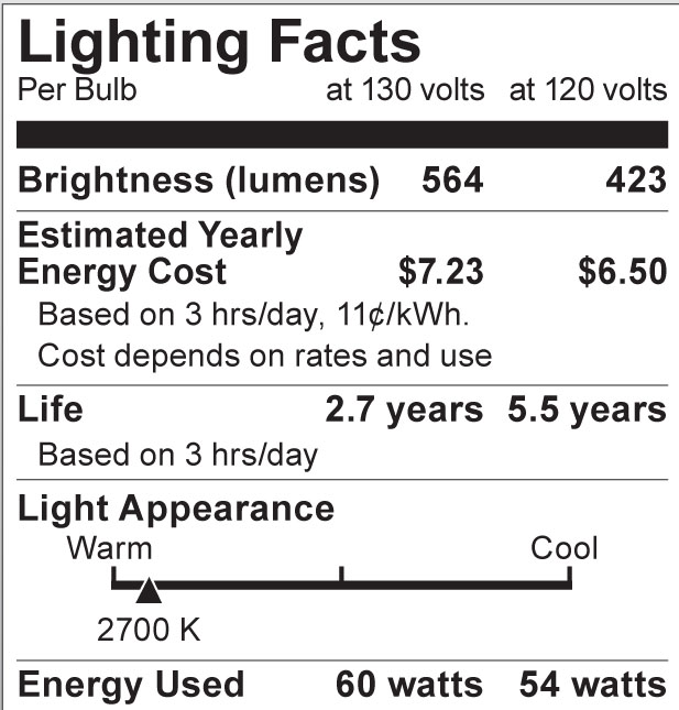 A4142 Lighting Fact Label