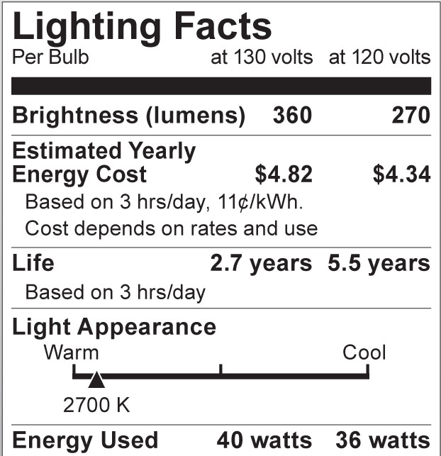 A4148 Lighting Fact Label