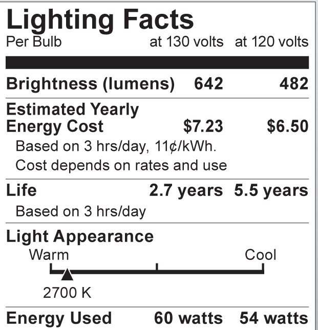 A4149 Lighting Fact Label