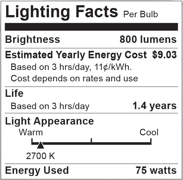 S1713 Lighting Fact Label