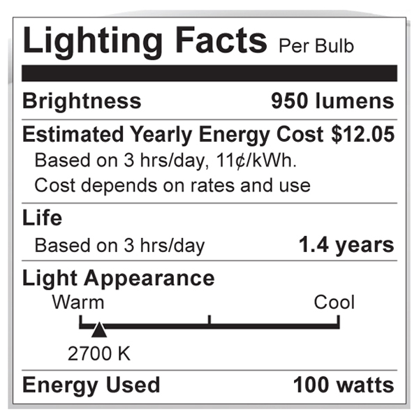 S1813 Lighting Fact Label