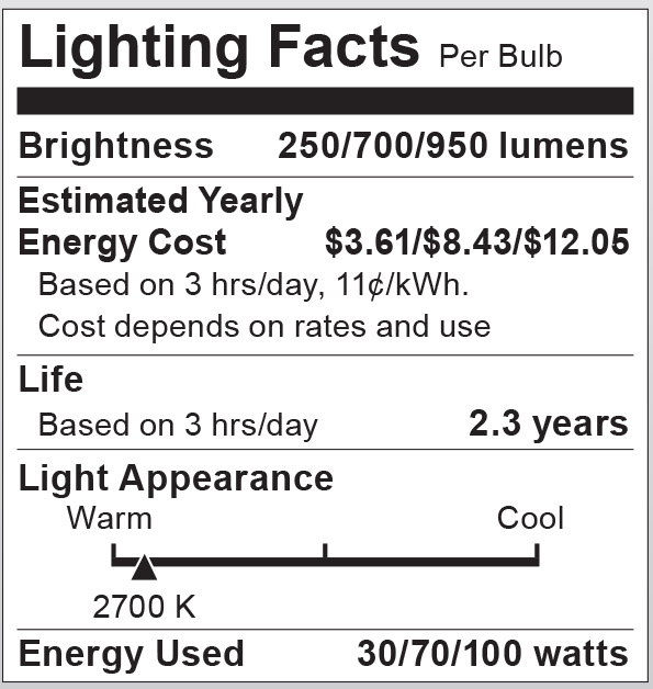 S1820 Lighting Fact Label