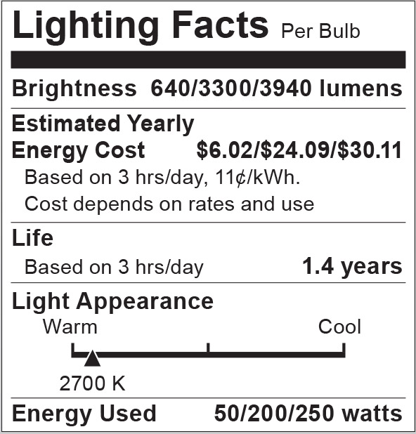 S1823 Lighting Fact Label
