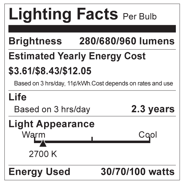 S1824 Lighting Fact Label
