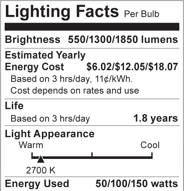 S1825 Lighting Fact Label