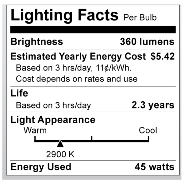 S2200 Lighting Fact Label