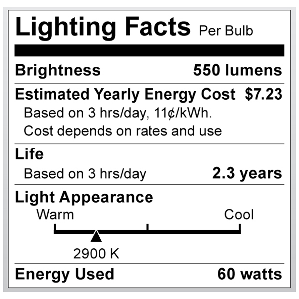S2201 Lighting Fact Label