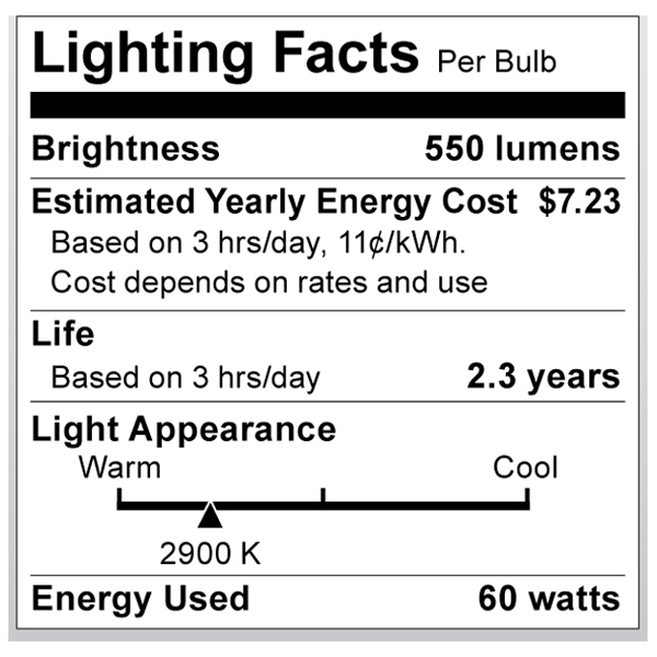 S2202 Lighting Fact Label