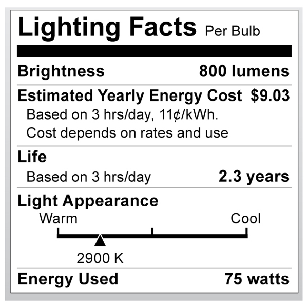 S2204 Lighting Fact Label