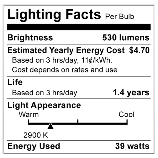 S2231 Lighting Fact Label