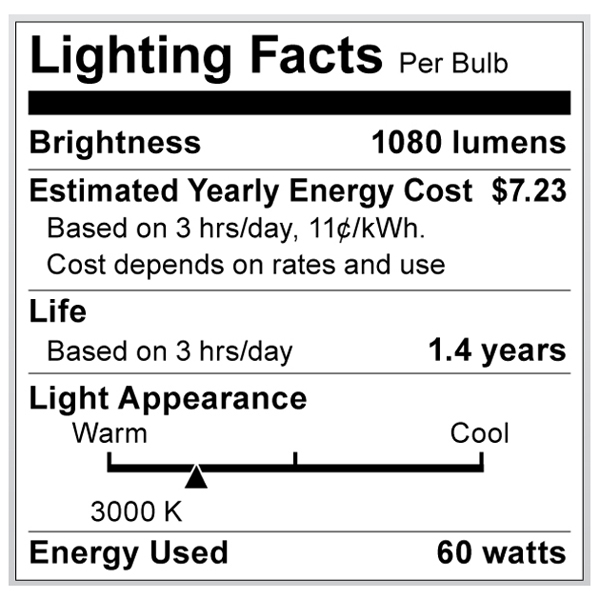 S2243 Lighting Fact Label