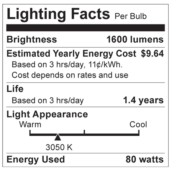 S2260 Lighting Fact Label
