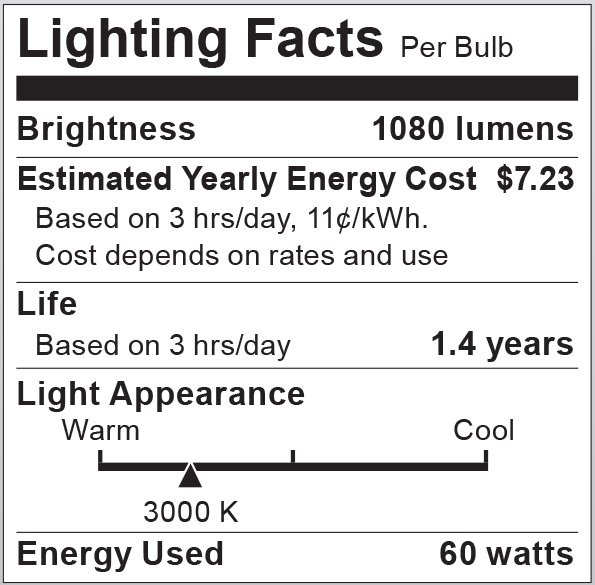 S2268 Lighting Fact Label