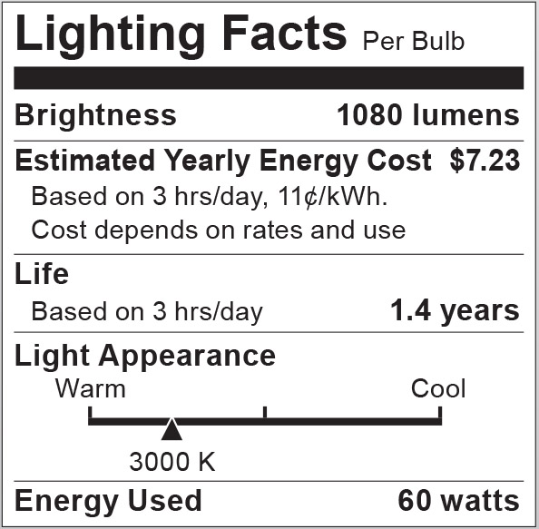 S2269 Lighting Fact Label