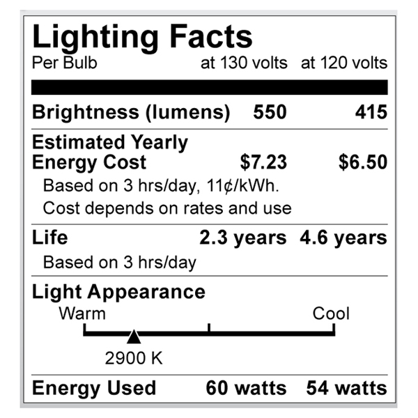 S2301 Lighting Fact Label