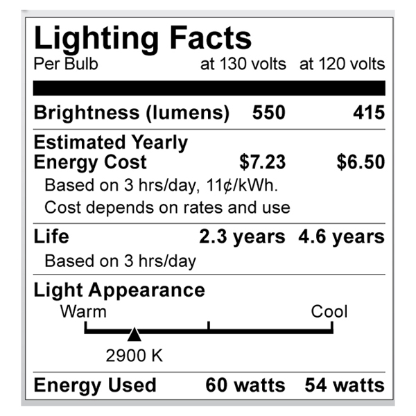S2302 Lighting Fact Label