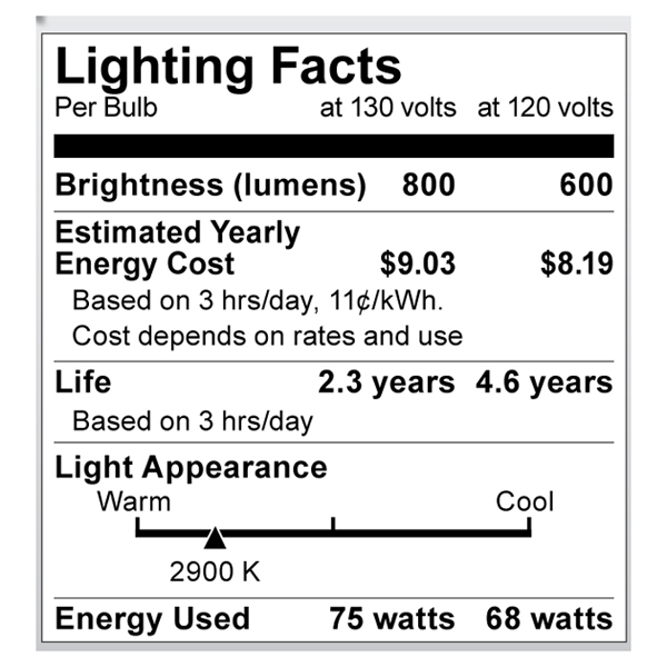 S2304 Lighting Fact Label