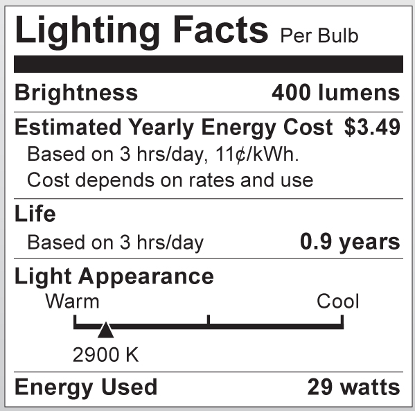 S2401 Lighting Fact Label