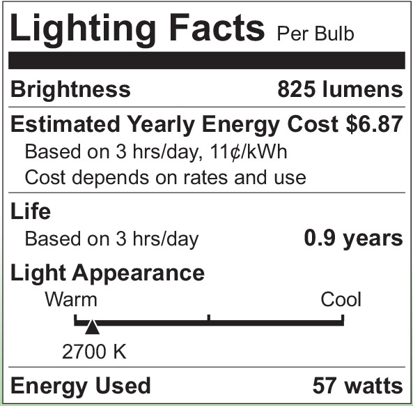 S2512 Lighting Fact Label