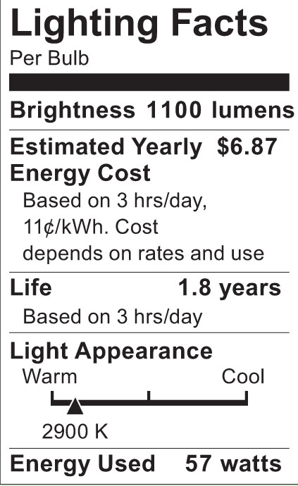 S2522 Lighting Fact Label