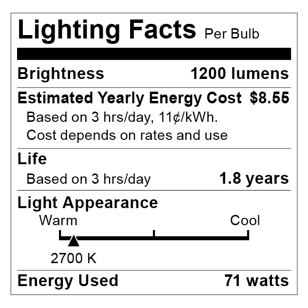 S2527 Lighting Fact Label