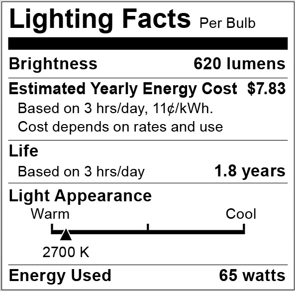 S2817 Lighting Fact Label