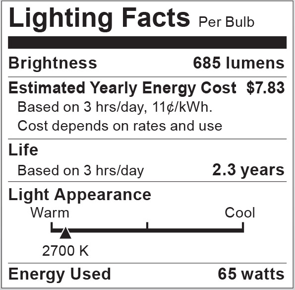 S2853 Lighting Fact Label
