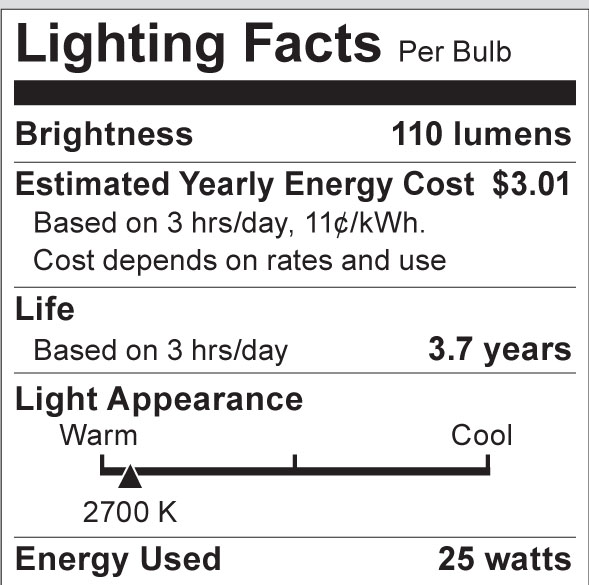 S3000 Lighting Fact Label
