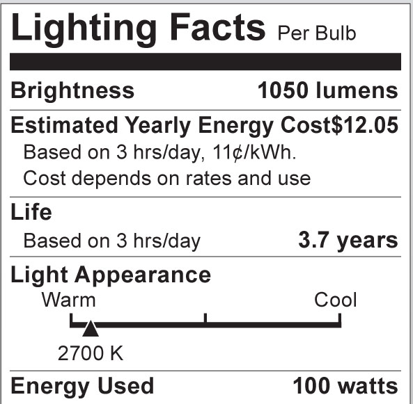 S3003 Lighting Fact Label