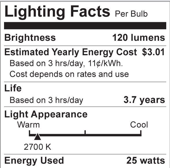 S3010 Lighting Fact Label