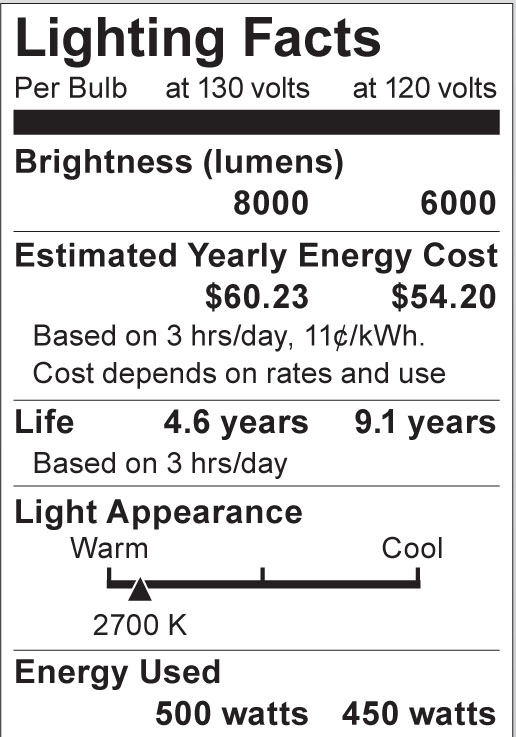S3015 Lighting Fact Label
