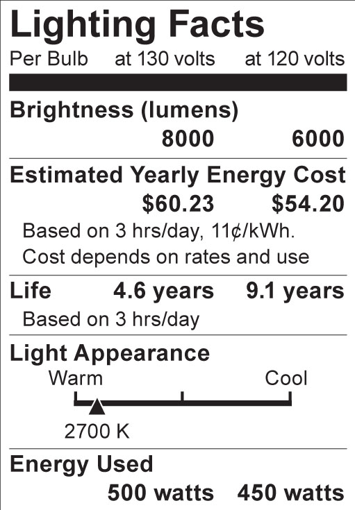 S3016 Lighting Fact Label