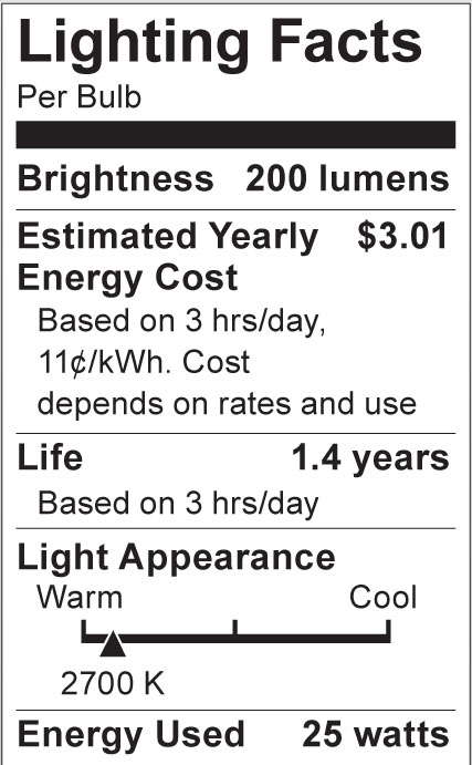 S3365 Lighting Fact Label