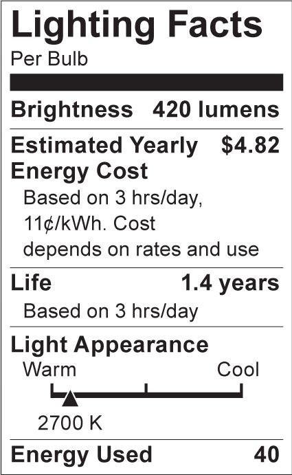 S3367 Lighting Fact Label