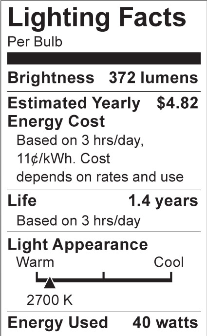 S3368 Lighting Fact Label