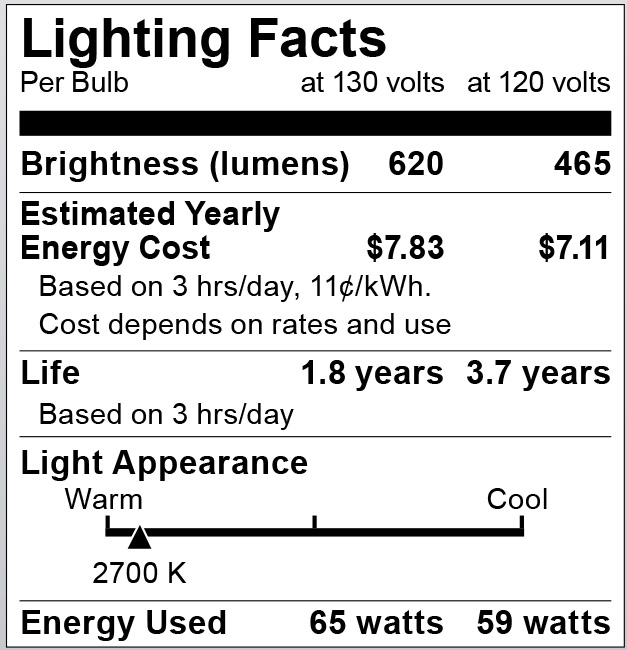 S3417 Lighting Fact Label