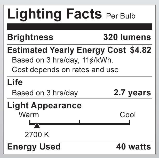 S3441 Lighting Fact Label
