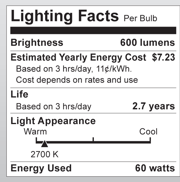 S3442 Lighting Fact Label