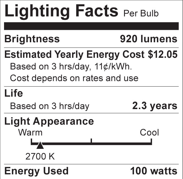 S3443 Lighting Fact Label