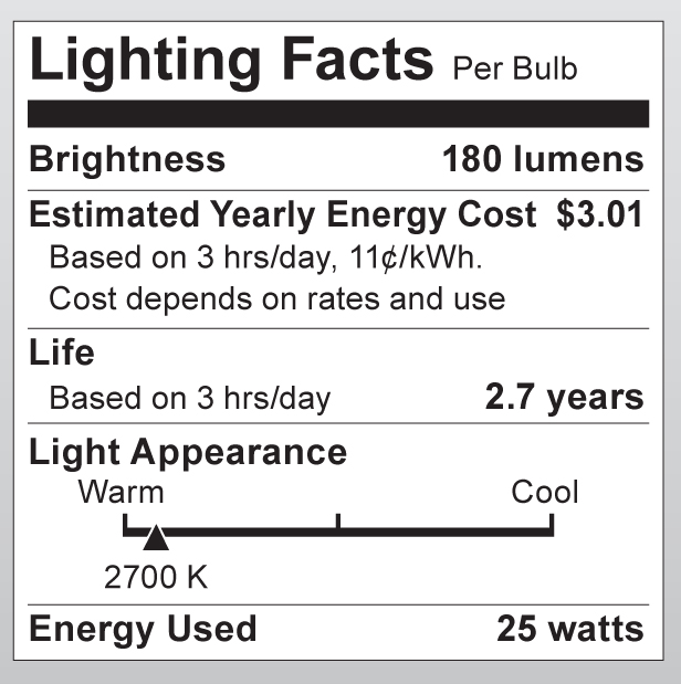 S3447 Lighting Fact Label