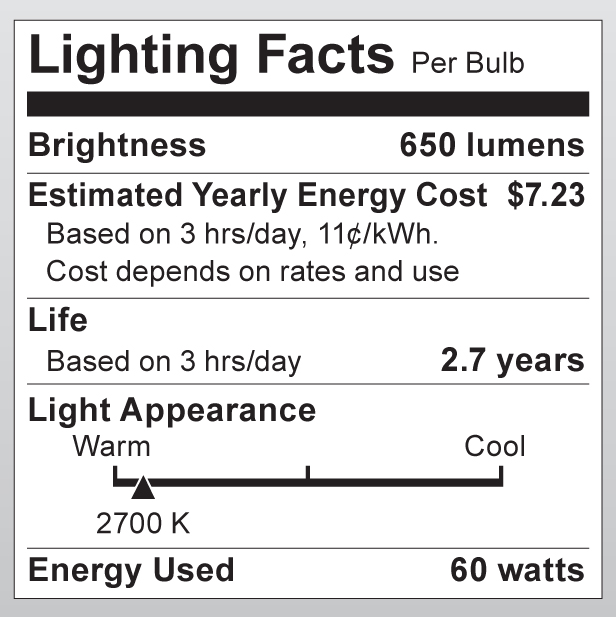 S3449 Lighting Fact Label