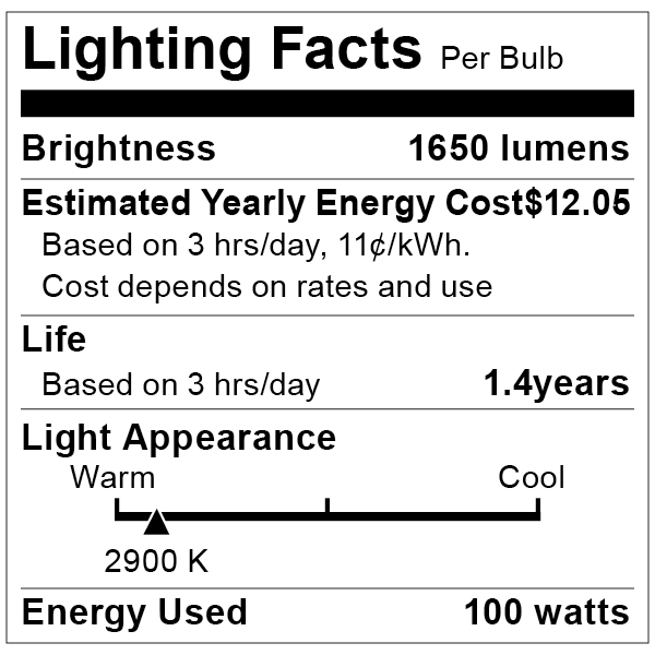 S3480 Lighting Fact Label