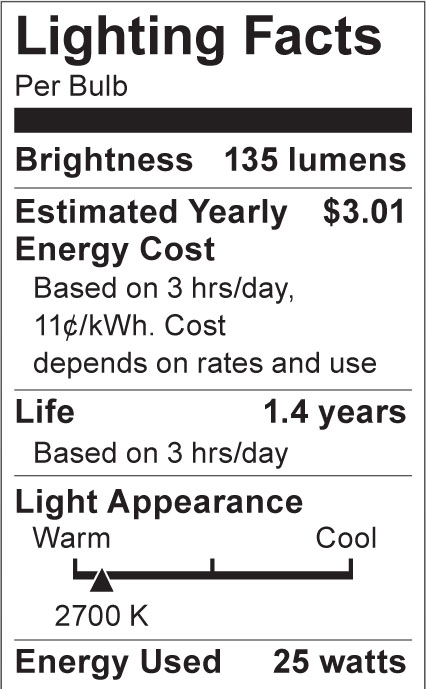 S3601 Lighting Fact Label